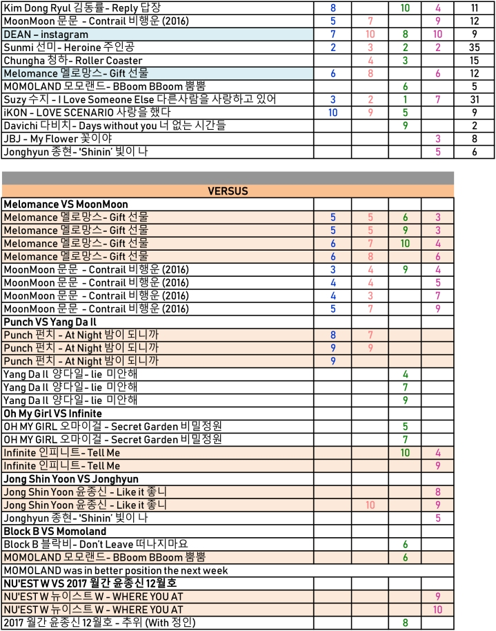 January 2018 chart-2
