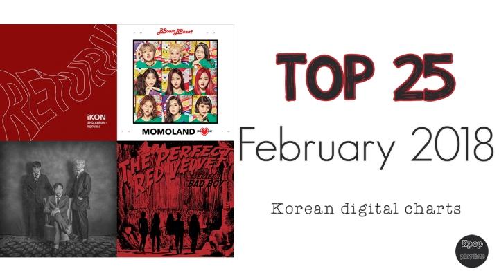feb 2018 top