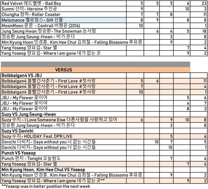 February 2018 chart-2