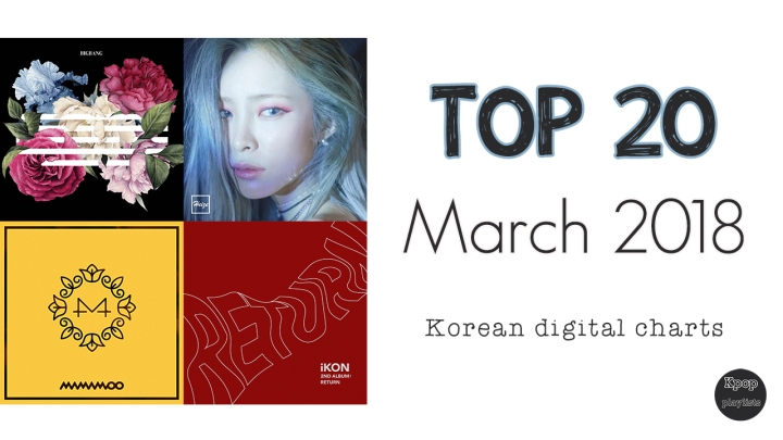 march 2018 top