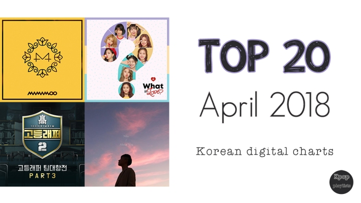 top 04_april 2018