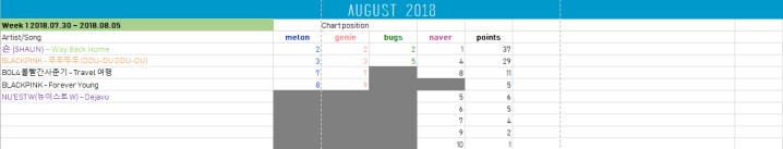 2018_top20_2_8